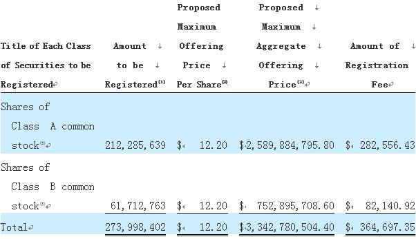 賈躍亭真要翻身? FF預計5月上市, 單年巨虧9億、估值230億……樂視網3股價已翻兩倍-圖1