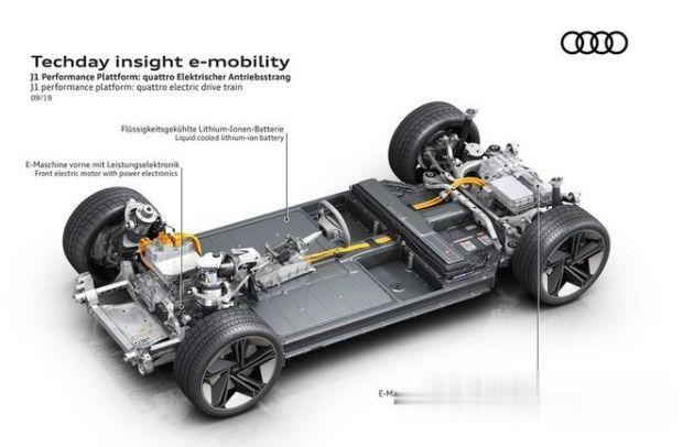 3秒內破百, 奧迪e-tron GT RS將與保時捷Taycan采用同平臺打造-圖18