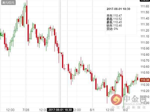 德银: 预计日本内阁重组将提振美元/日元