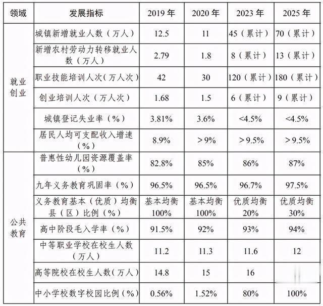 洛阳市加快副中心城市建设  公共服务专班行动方案(图4)