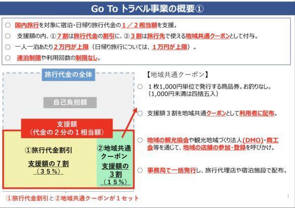北海道確診人數創歷史新高, 日本疫情為何又有爆發的趨勢?-圖4