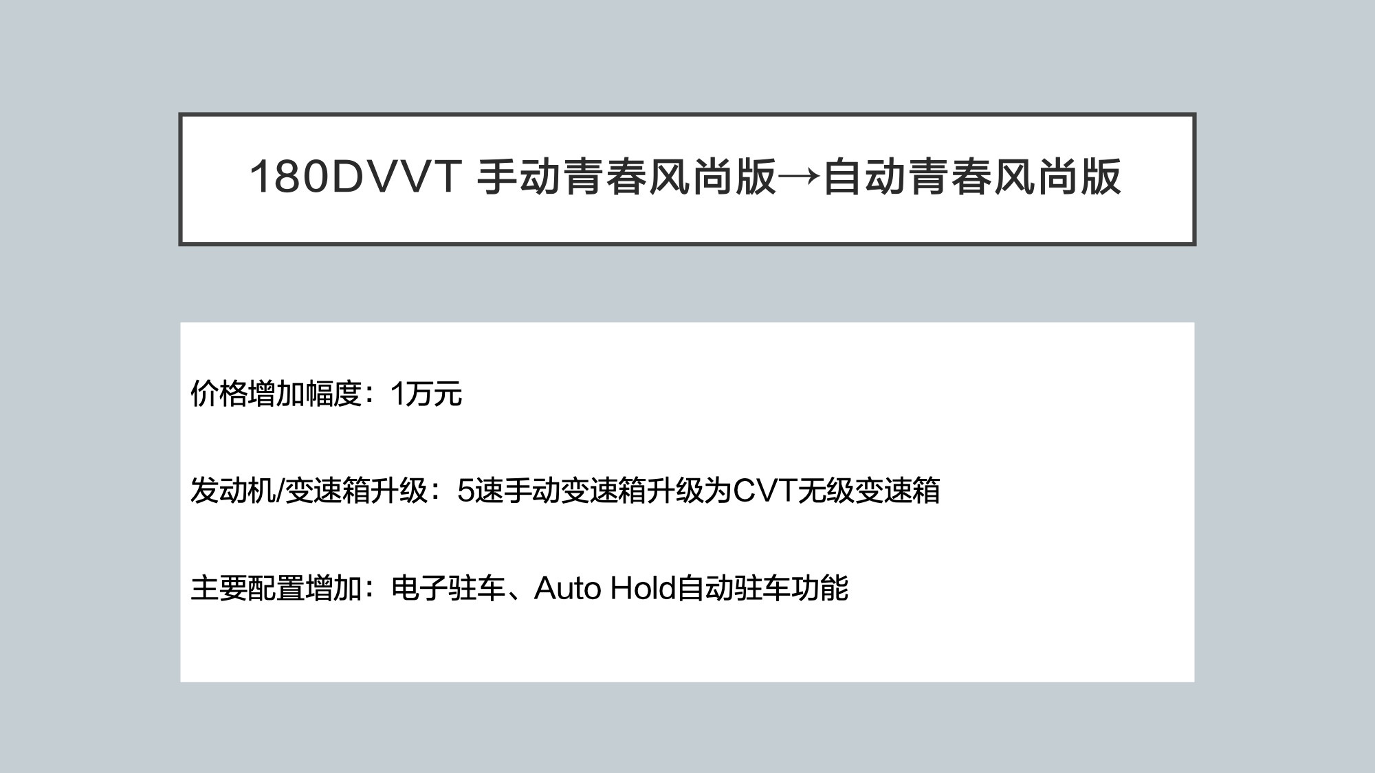 推薦手動青春豪華版和自動青奢豪享版 上汽名爵MG5車型導購-圖17