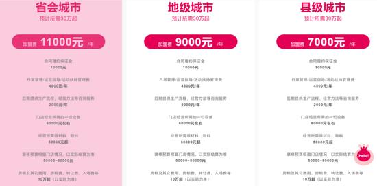 """靠三招成""""規模之王"""", 蜜雪冰城已成喜茶、奈雪最大對手?-圖3"""