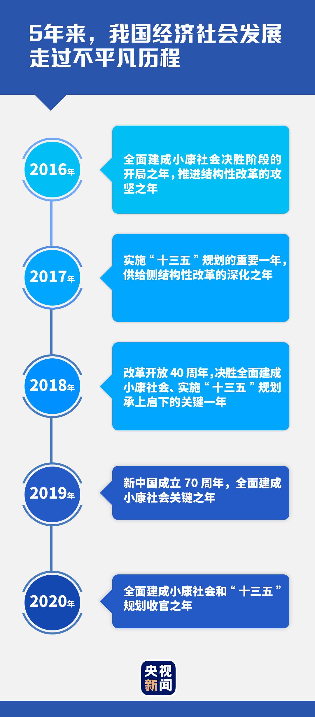 習近平領航中國經濟巨輪破浪前行-圖5