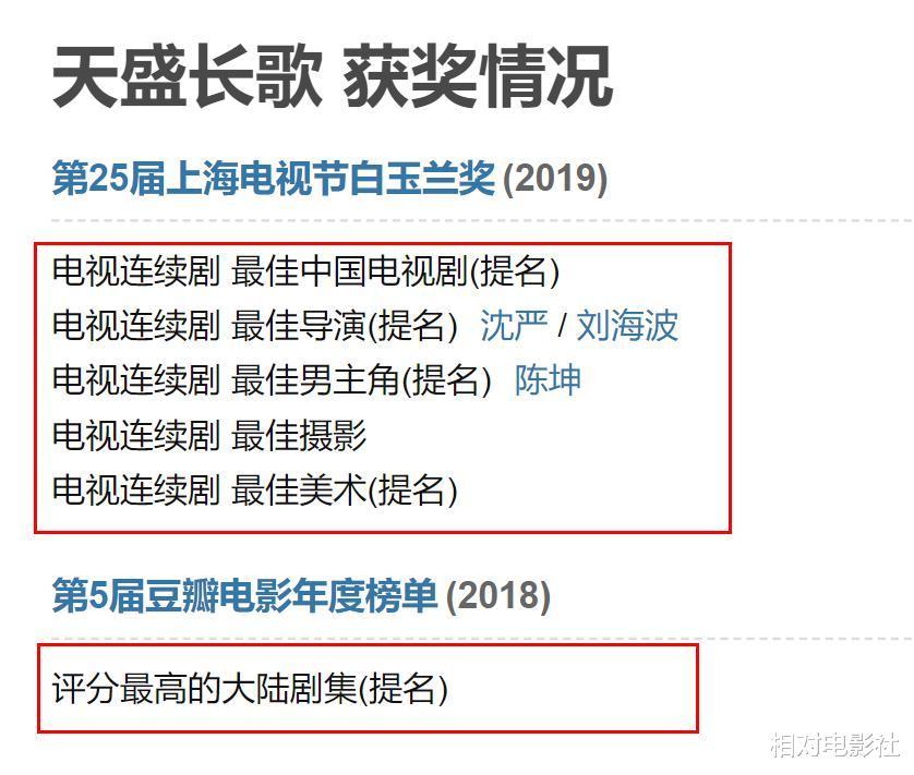 白敬亭評分最高的5部劇集: 《城池營壘》排名第3, 第一曾被嚴重低估-圖17