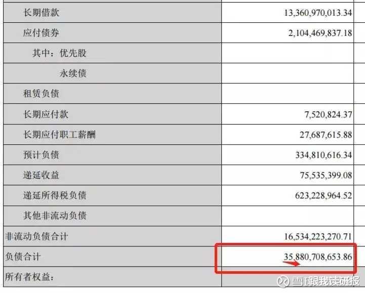 股市分析: 天齊鋰業估值合理嗎?-圖15