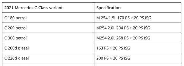 全新奔馳C級即將發佈, 內飾比肩S級, C63車型將換四缸發動機-圖13