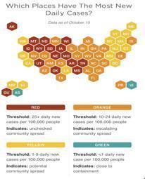 美國平均每41人就有1人感染, 前高官死裡逃生稱後悔不戴口罩-圖7
