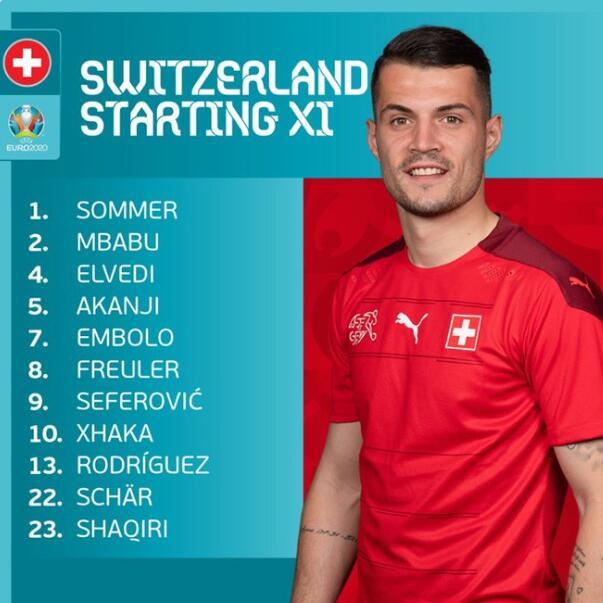 威爾士1-1瑞士: 進球的穆爾擁有中國血統, 貝爾全場迷失-圖11