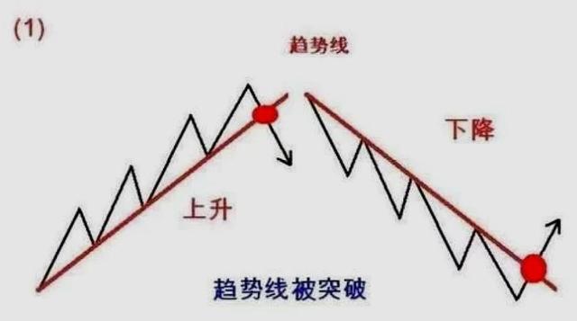 中國股市一位老股民的血淚感悟: 做一個安靜的投資者! 真心實用-圖5