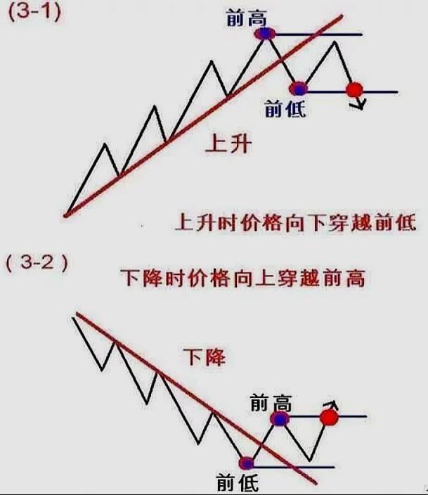 中國股市一位老股民的血淚感悟: 做一個安靜的投資者! 真心實用-圖7