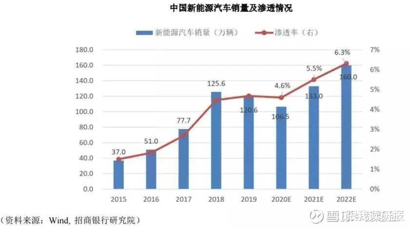 股市分析: 天齊鋰業估值合理嗎?-圖16