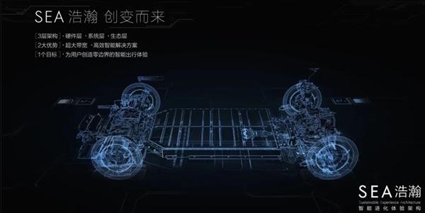 正面入局電動汽車市場! 吉利確認組建全新純電動汽車公司-圖2