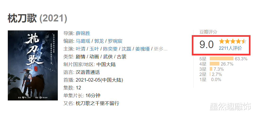 3月熱播的5部電視劇, 《贅婿》僅第4, 第一名豆瓣評分高達9.0-圖12