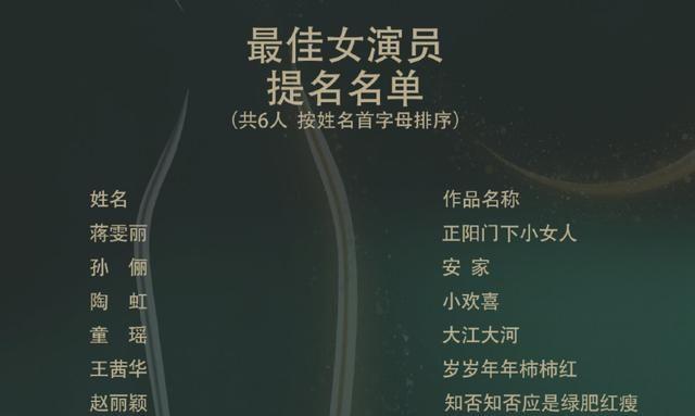 粉絲送趙麗穎生日驚喜, 金鷹獎拉票形式曝光, 雖敗局已定但有驚喜-圖12