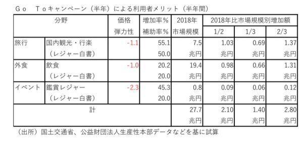 北海道確診人數創歷史新高, 日本疫情為何又有爆發的趨勢?-圖6