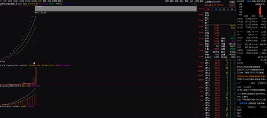 晚間公告熱點追蹤: 傻眼瞭 新股上市0漲停、中一簽最高僅賺4000元-圖2