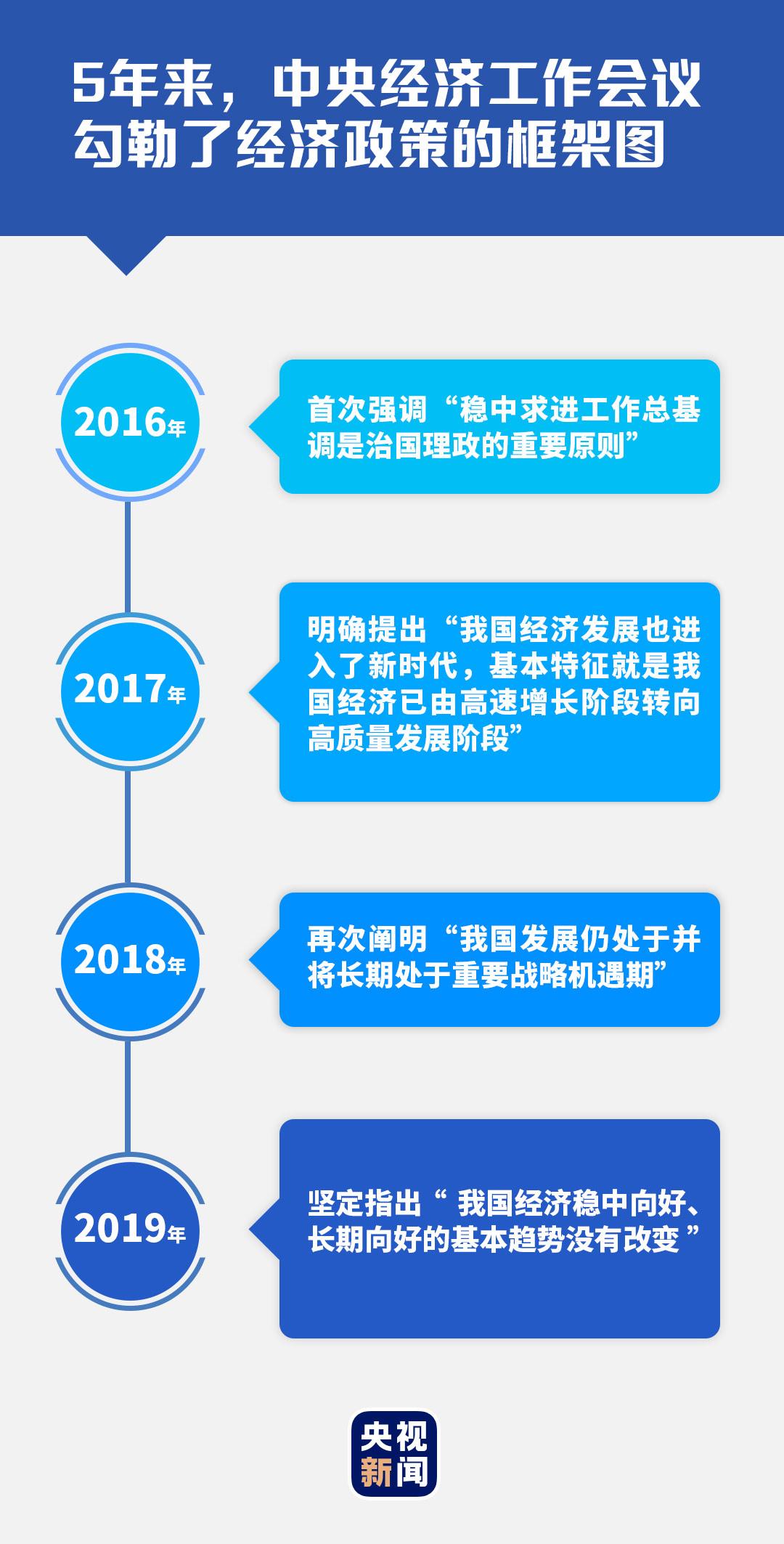 習近平領航中國經濟巨輪破浪前行-圖4