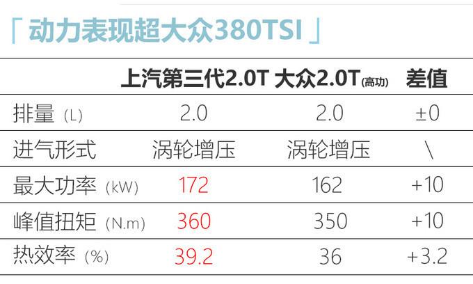 榮威iMAX8高端MPV正式上市! 售價18.88萬元起-圖6