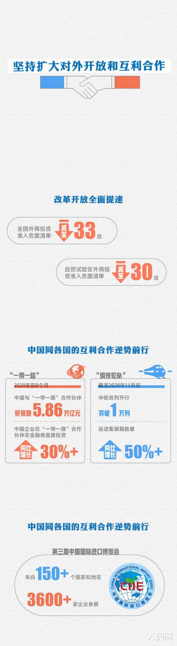 2020年中國外交乘風破浪堅毅前行-圖4