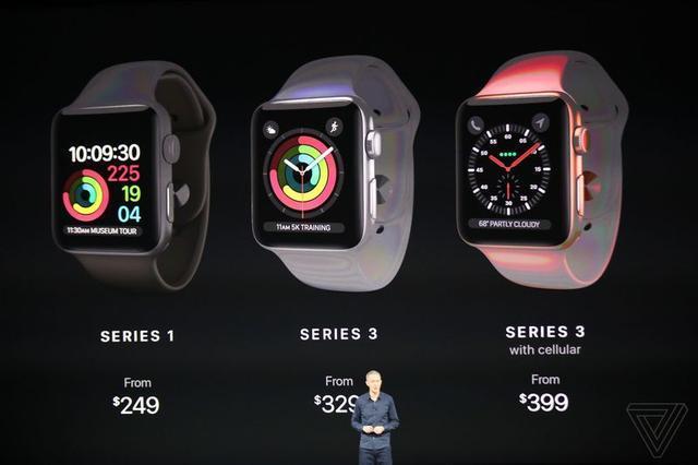 """苹果发布会, 差点把""""小天才电话手表""""给毁了。"""