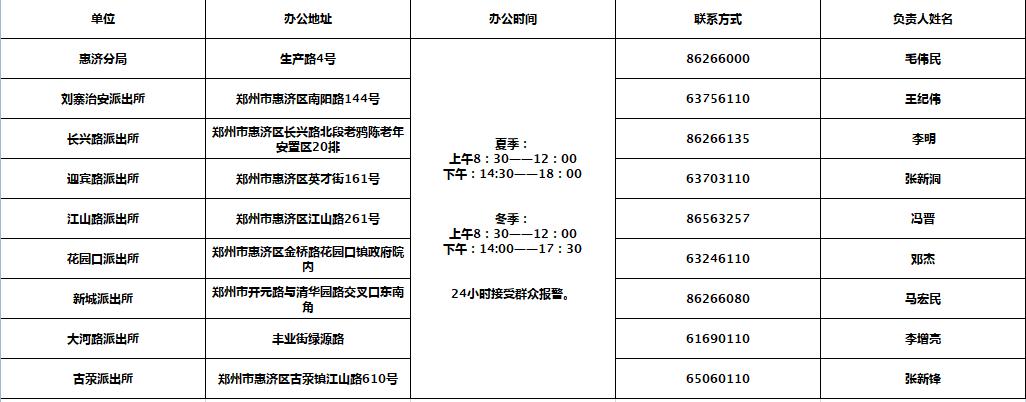鄭州公佈各城區派出所辦公地址電話! 請查收-圖4