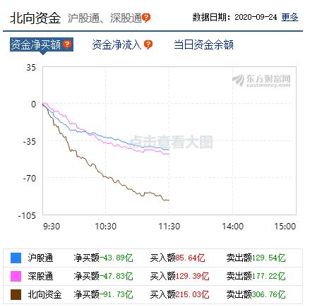 李志林丨隔夜美股暴跌, A股跟隨跳水-圖2