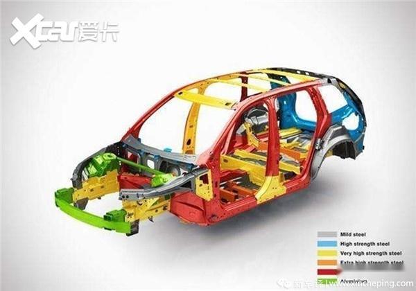 把鋼板的價格打下來, 原來五菱是這樣做人民車-圖4
