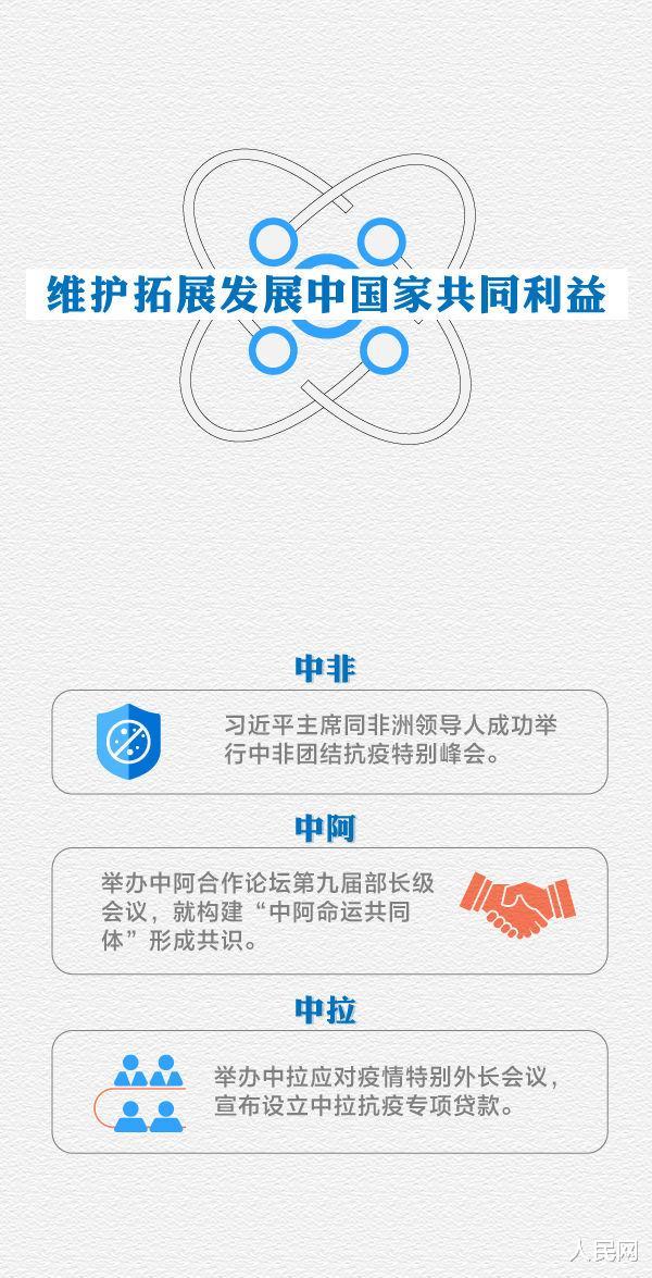 2020年中國外交乘風破浪堅毅前行-圖7