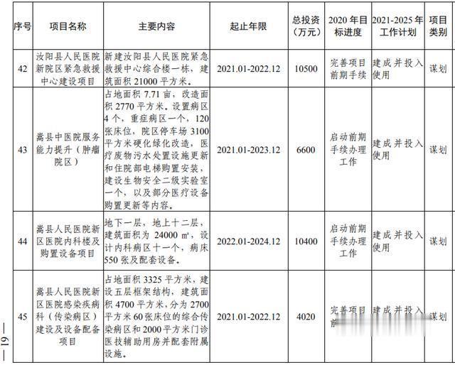 洛阳市加快副中心城市建设  公共服务专班行动方案(图43)
