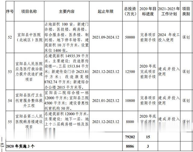 洛阳市加快副中心城市建设  公共服务专班行动方案(图45)