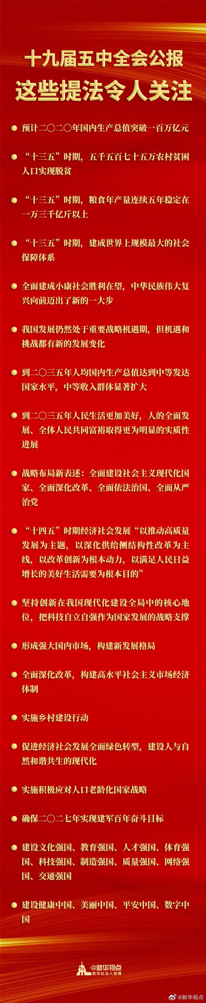 十九屆五中全會公報中,這些提法令人關註-圖1
