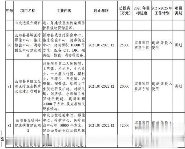 洛阳市加快副中心城市建设  公共服务专班行动方案(图51)