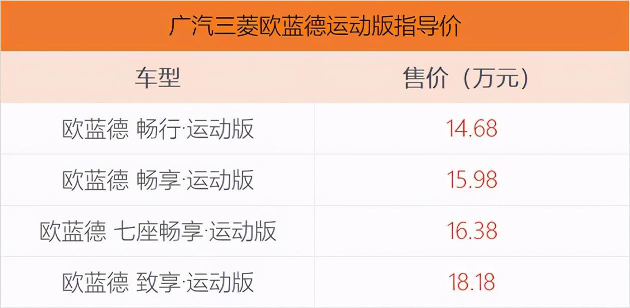 廣汽三菱歐藍德運動版上市 售價14.68-18.18萬元-圖2