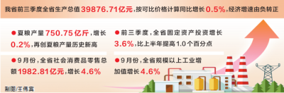 前三季度全省經濟增速由負轉正-圖1