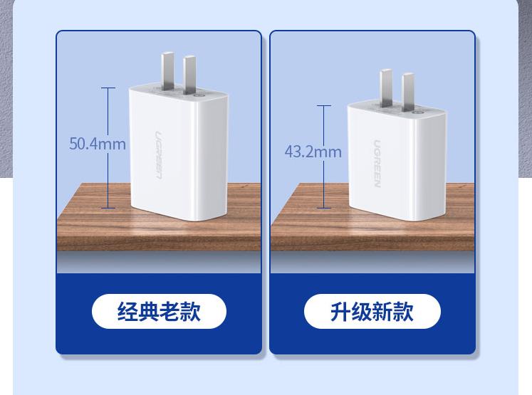 iPhone屏幕越做越大, 電池卻越做越小, 蘋果到底想什麼?-圖12