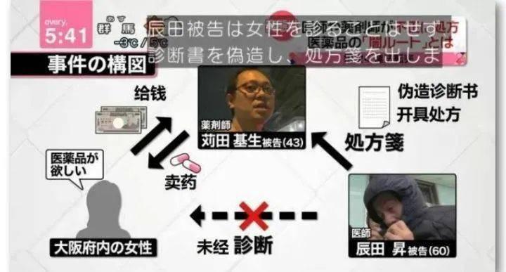 """藥不對癥, 入賬千萬, """"日本神藥""""迷信下的藥品代購市場-圖5"""