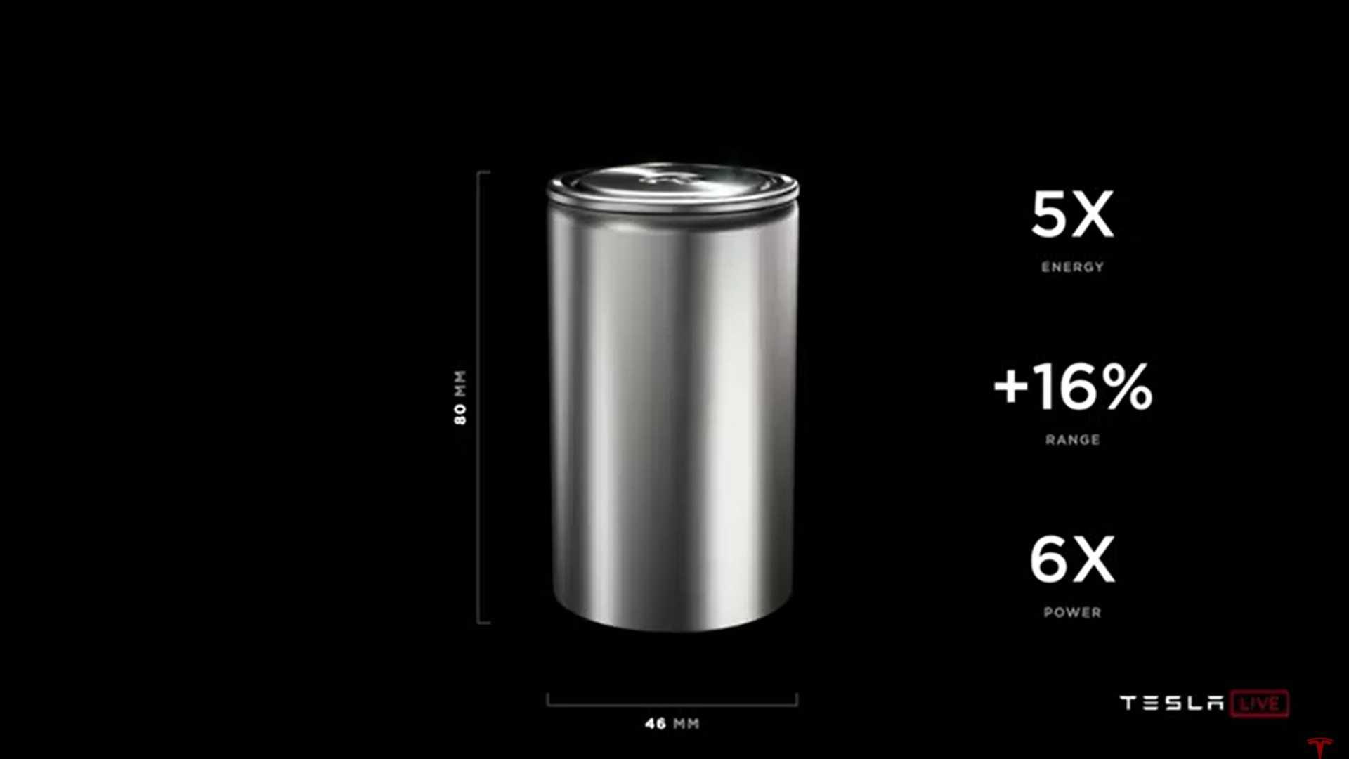 """4680電池生產在即 特斯拉發佈視頻為兩工廠""""招工""""-圖2"""