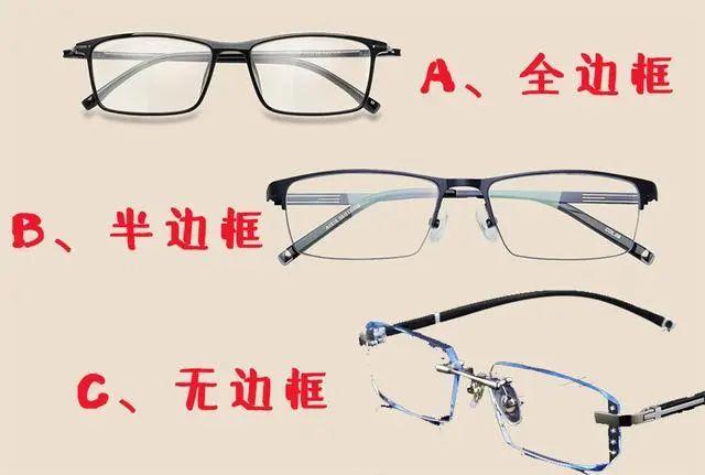 心理學: 你喜歡的眼鏡款式, 暴露瞭你的貪婪指數! 來測測吧-圖1