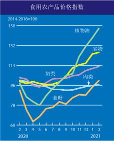 """""""世界糧倉""""食品價格大漲、韓國人在傢種大蔥, 出什麼問題瞭?-圖2"""