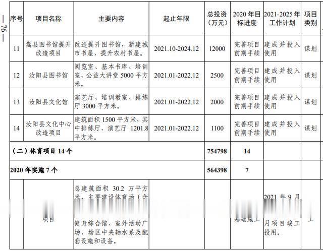 洛阳市加快副中心城市建设  公共服务专班行动方案(图58)
