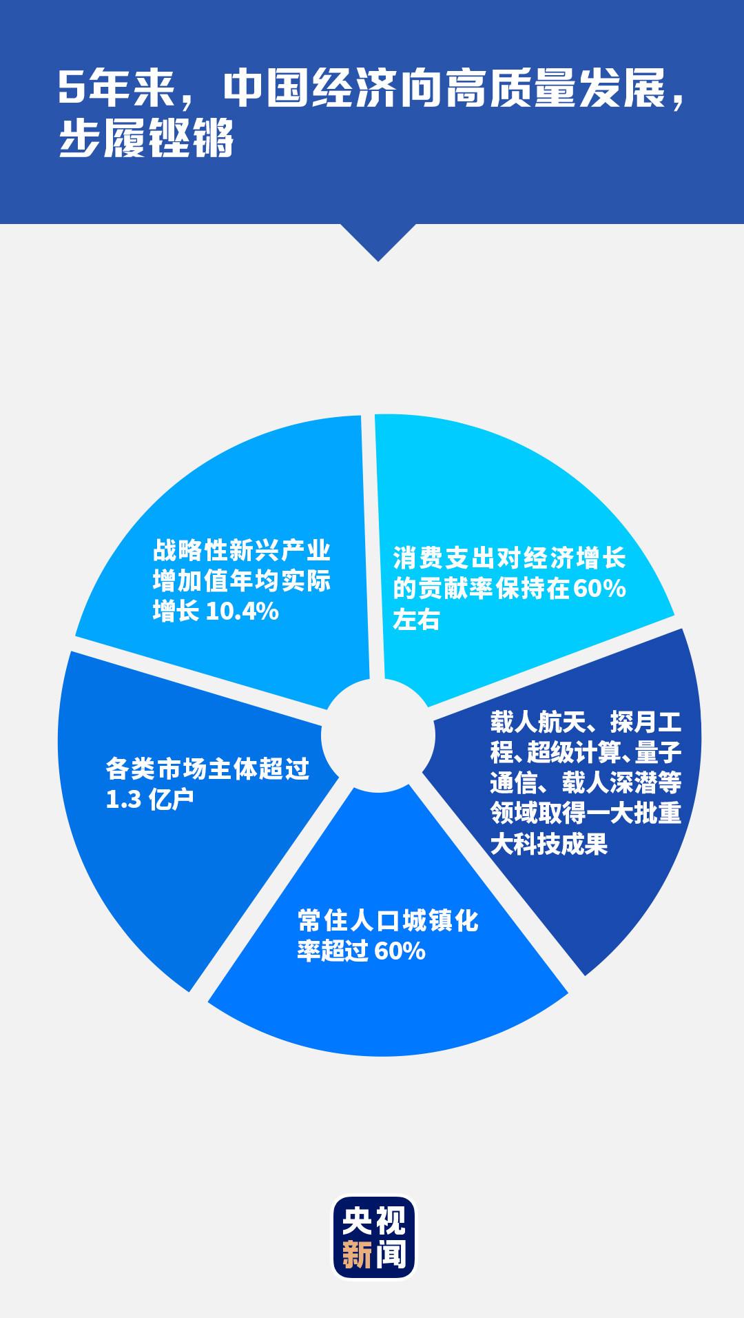 習近平領航中國經濟巨輪破浪前行-圖9