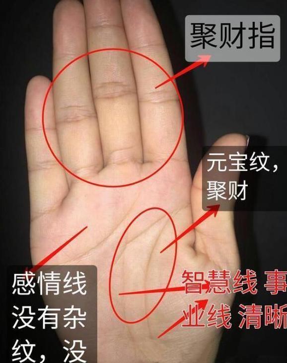 手有三角, 窮不過五, 有這種手相的人, 得財神爺保佑, 越老越有錢-圖4