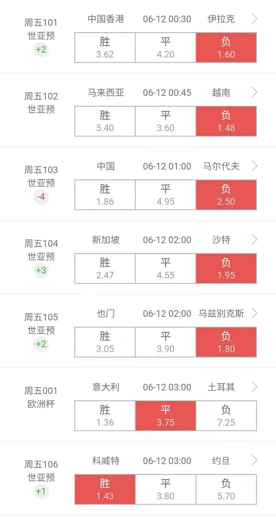 周五競彩101+104 中國香港VS伊拉克 新加坡VS沙特-圖3