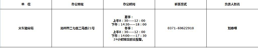 鄭州公佈各城區派出所辦公地址電話! 請查收-圖8