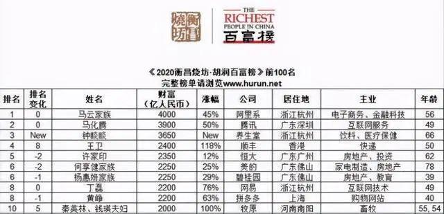 80年老店謝幕!股價年內暴跌70%,李嘉誠又踩雷,一度損失超1200億-圖5