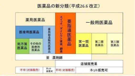 """藥不對癥, 入賬千萬, """"日本神藥""""迷信下的藥品代購市場-圖3"""