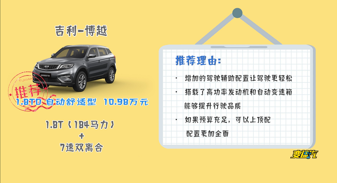 吉利博越哪款配置車型值得選購?-圖9