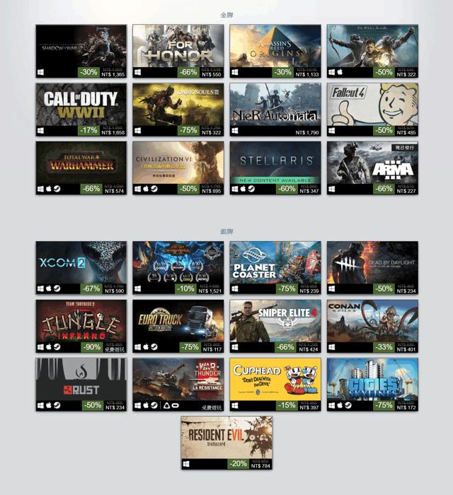 Valve 公开 2017 年 Steam 年度最佳畅销游戏排行榜, 网友热评: PUBG只是雷声大雨点小! 燃烧吧, 我们的钞票!