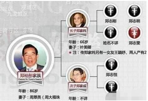 5次拒絕劉鑾雄的求婚, 卻甘願為60歲富翁生孩子, 她到底圖什麼?-圖12